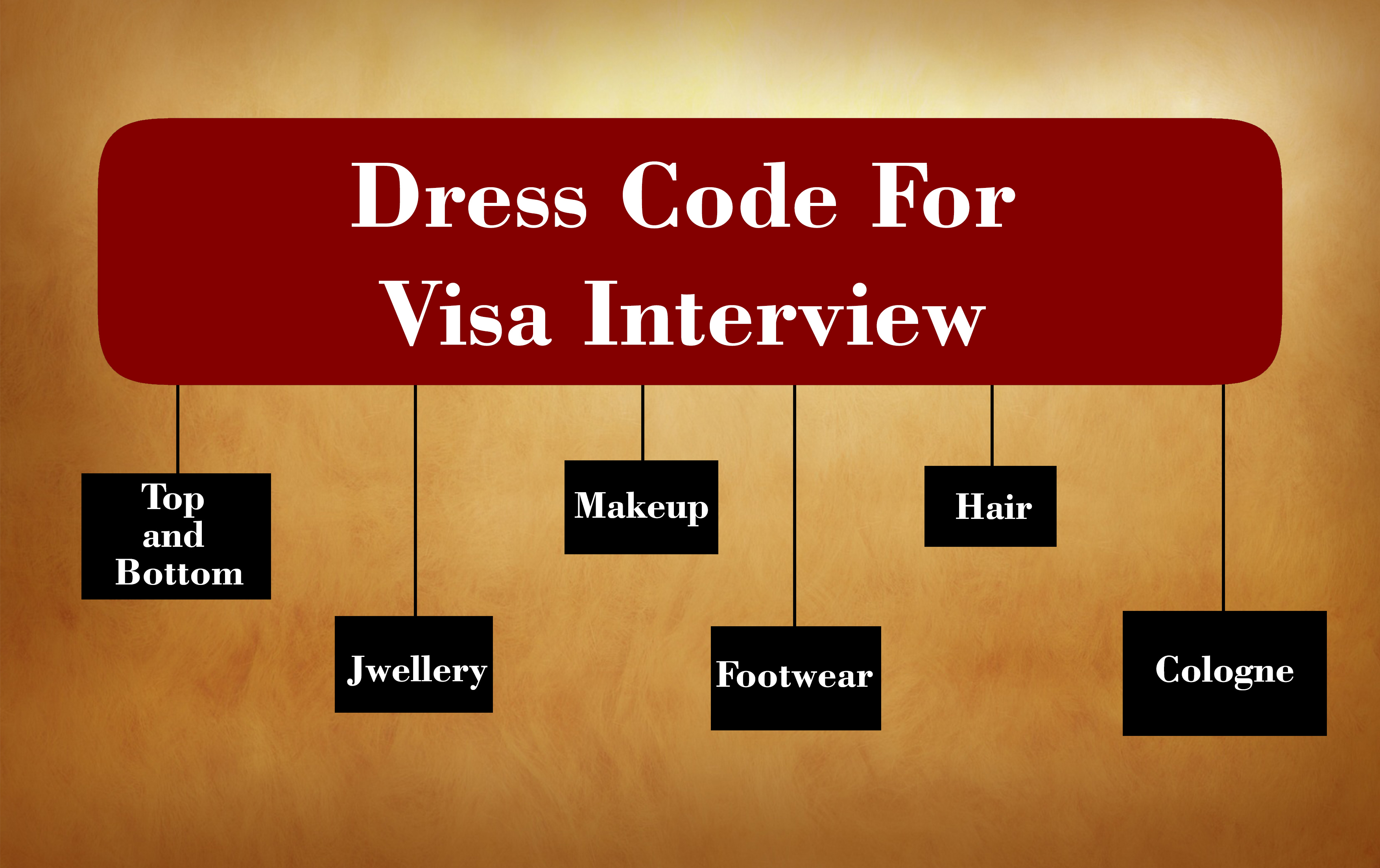 Dress code for visa interview - Shine Consultancy | Shine Consultancy