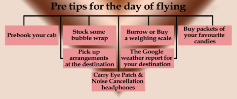 Pre tips for the day of flying- Study abroad- Shine Consultancy - overseas education